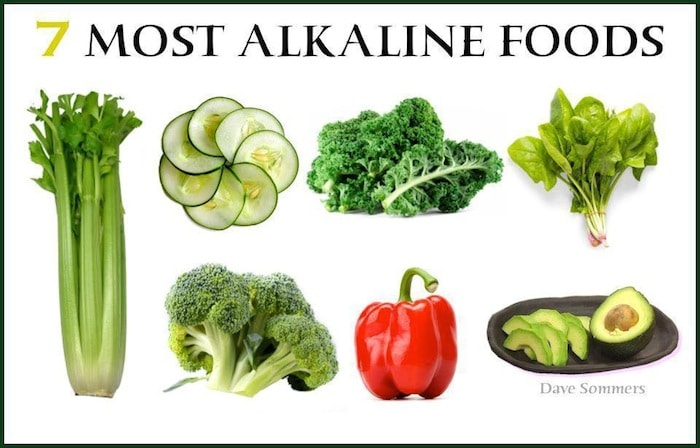 Alkaline foods  are good for your body