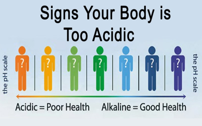 Problems of being too acidic