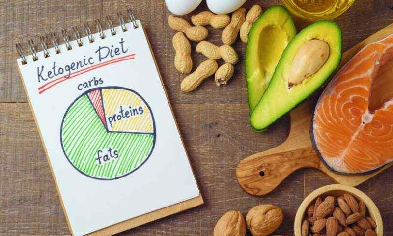 Keto diet benefits or ketogenic diet risks