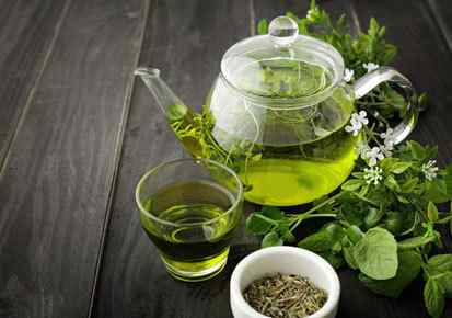 Drinking Green Tea Daily loss your weight